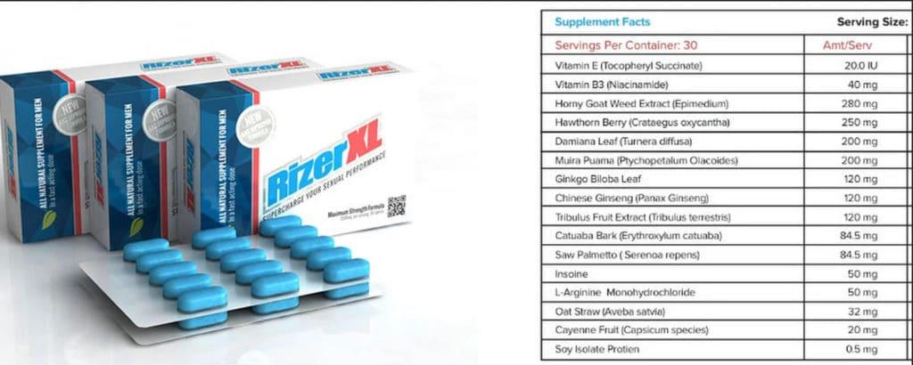 composants rizer xl