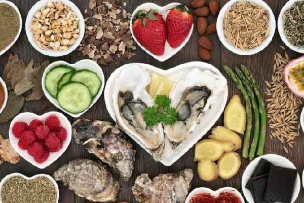 aliments aphrodisiaques questiondetaille